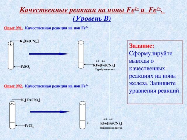 Качественные реакции на ионы Fe 2+ и Fe 3+ . (Уровень В) Опыт №1.  Качественная реакция на ион Fe 2+ K 3  Fe(CN) 6  Задание: Сформулируйте выводы о качественных реакциях на ионы железа. Запишите уравнения реакций.  +2 +3 KFe  Fe(CN) 6   Турнбулева синь FeSO 4 Опыт №2.  Качественная реакция на ион Fe 3+ K 4  Fe ( CN ) 6   +3 +2 KFe  Fe ( CN ) 6  Берлинская лазурь  FeCI 3
