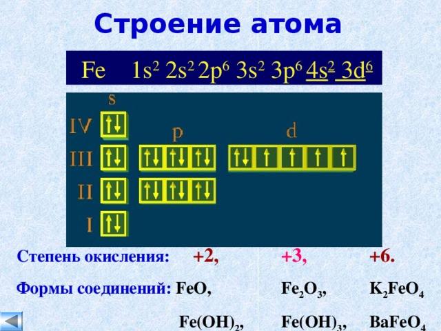 Строение атома  Fe 1s 2 2s 2 2p 6 3s 2 3p 6 4s 2 3d 6 Степень окисления:   +2,   +3,    +6. Формы соединений:  FeO,   Fe 2 O 3 ,  K 2 FeO 4     Fe(OH) 2 ,  Fe(OH) 3 ,  BaFeO 4