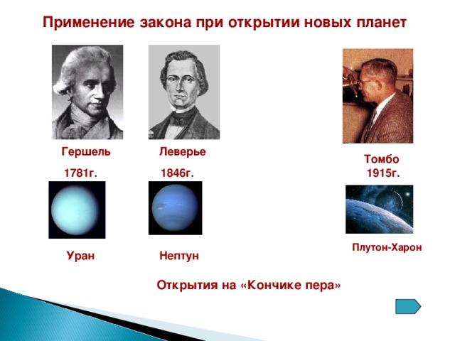 Применение закона при открытии новых планет  Леверье Гершель Томбо 1781г. 1846г. 1915г. Плутон-Харон Уран Нептун Открытия на «Кончике пера»