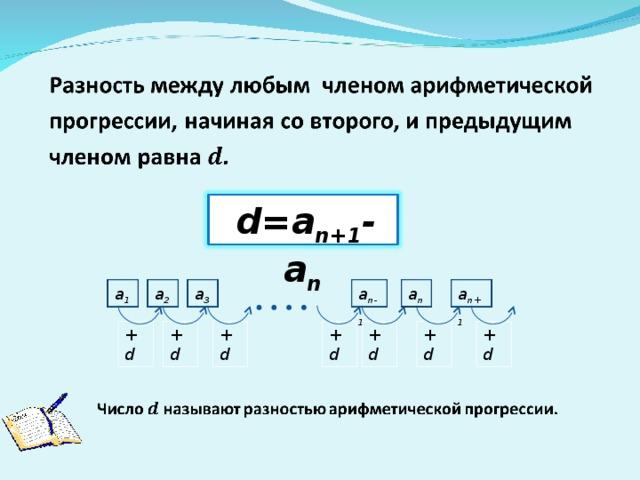 d=a n+1 -a n a 3 a 1 a n a 2 a n-1 a n+1 + d + d + d + d + d + d + d