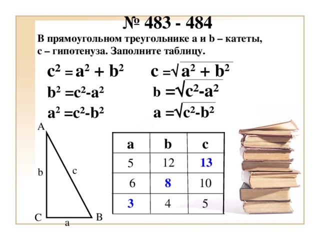 № 483 - 484 В прямоугольном треугольнике а и b – катеты,  с – гипотенуза. Заполните таблицу. с ²  =  а 2 + b 2 с  =√  а 2 + b 2 b = √ c ²-a² b 2 =c ²-a²  а = √ c ²-b²  а 2  =c ²-b² А b а c 12 13 5 с b 6 8 10 3 4 5 В С а
