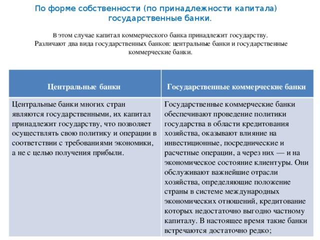 Ифнс 28 оформление документов на вычет