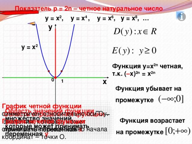 Показатель р = 2n – четное натуральное число у = х 2 , у = х 4 ,  у = х 6 , у = х 8 , … у у = х 2 Функция у=х 2n четная, т.к. ( – х) 2n = х 2n 0 х 1 Функция убывает на  промежутке График четной функции  симметричен относительно оси Оу. График нечетой функции  симметричен относительно начала координат – точки О. Область значений функции – множество значений, которые может принимать переменная у Область определения функции – значения, которые может принимать переменная х  Функция возрастает   на промежутке
