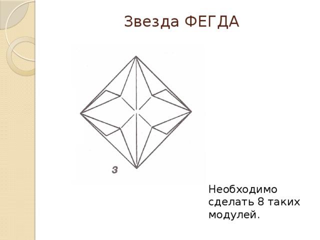 Звезда ФЕГДА   Необходимо сделать 8 таких модулей.
