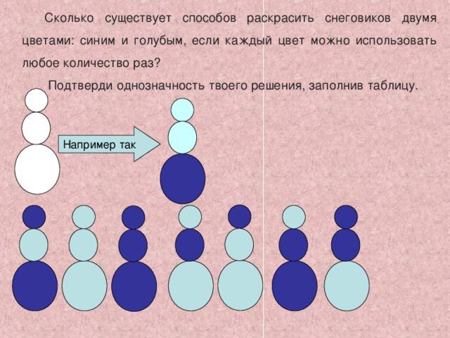 Сколько существует способов раскрасить снеговиков двумя цветами: синим и голубым, если каждый цвет можно использовать любое количество раз?  Подтверди однозначность твоего решения , заполнив таблицу. Например так