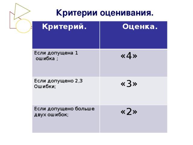 Критерии оценивания.  Критерий.  Оценка. Если допущена 1  ошибка ;  «4» Если допущено 2,3 Ошибки;  «3» Если допущено больше двух ошибок;  «2»