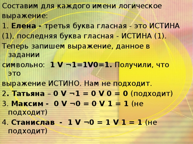 Составим для каждого имени логическое выражение: 1. Елена - третья буква гласная - это ИСТИНА (1), последняя буква гласная - ИСТИНА (1). Теперь запишем выражение, данное в задании символьно: 1 V ¬1=1V0=1. Получили, что это выражение ИСТИНО. Нам не подходит. 2 . Татьяна – 0 V ¬1 = 0 V 0 = 0 (подходит) 3. Максим - 0 V ¬0 = 0 V 1 = 1 (не подходит) 4. Станислав - 1 V ¬0 = 1 V 1 = 1 (не подходит)