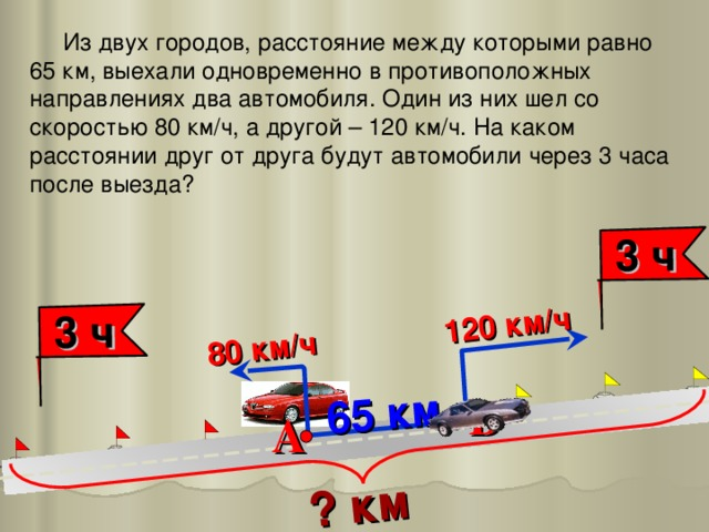 65 км  ? км   3 ч 120 км/ч 80 км/ч  3 ч  Из двух городов, расстояние между которыми равно 65 км, выехали одновременно в противоположных направлениях два автомобиля. Один из них шел со скоростью 80 км/ч, а другой – 120 км/ч. На каком расстоянии друг от друга будут автомобили через 3 часа после выезда? В А