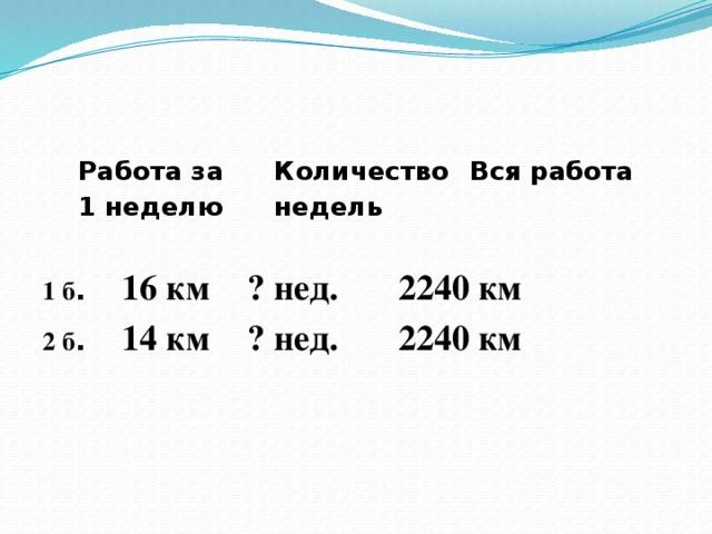 Работа за  Количество  Вся работа  1 неделю  недель 1 б .   16 км  ? нед.   2240 км 2 б .   14 км  ? нед.   2240 км