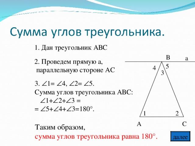 1. Дан треугольник АВС В а 2. Проведем прямую а,  параллельную стороне АС 5 4 3 3.  1=  4,  2=  5. Сумма углов треугольника АВС:   1+  2+  3 = =  5+  4+  3=180°. 2 1 С А Таким образом, сумма углов треугольника равна 180°. далее