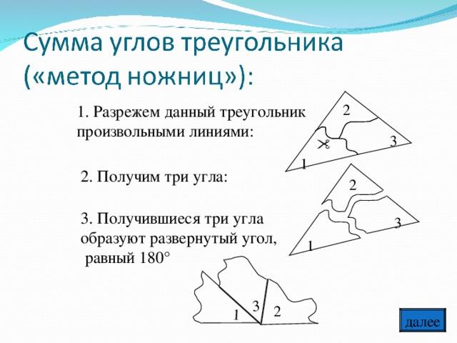 2 3 1 2 1. Разрежем данный треугольник произвольными линиями: 3  1 2. Получим три угла: 2 3. Получившиеся три угла образуют развернутый угол,  равный 180° 3 1 далее