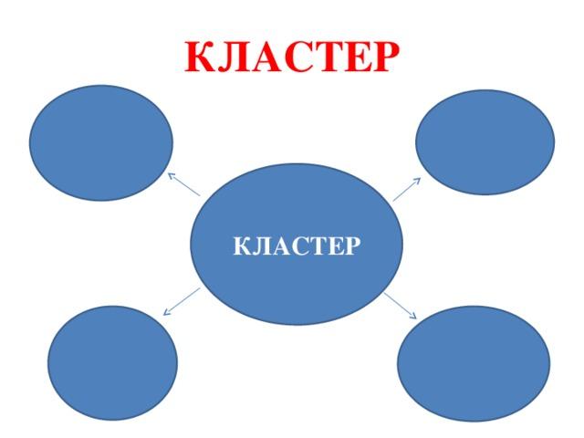 КЛАСТЕР КЛАСТЕР