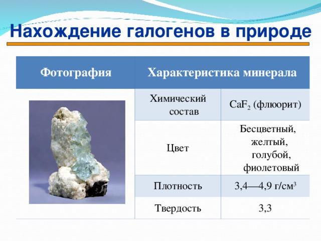 Нахождение галогенов в природе  Фотография Характеристика минерала  Химический состав Цвет CaF 2 (флюорит)  Бесцветный,  желтый, голубой, фиолетовый Плотность Твердость 3,4—4,9 г/см 3 3,3