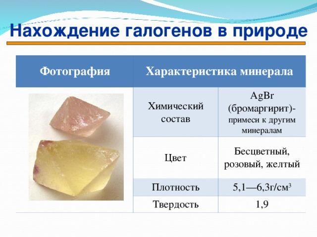 Нахождение галогенов в природе  Фотография Характеристика минерала  Химический состав Цвет AgBr ( бромаргирит ) - примеси к другим минералам Бесцветный, розовый, желтый Плотность Твердость 5,1—6,3г/см 3 1,9