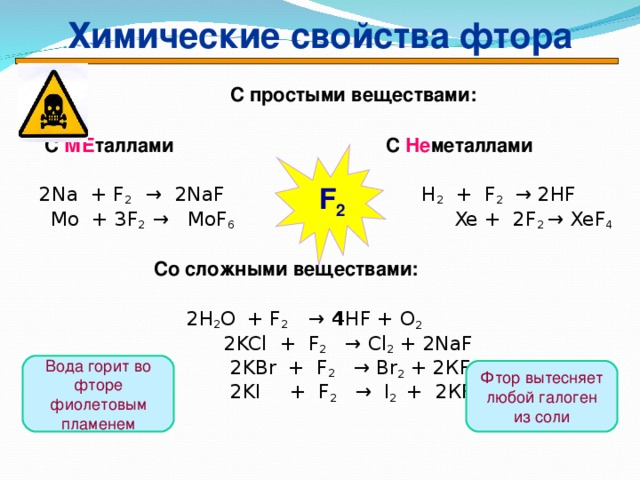 Химические свойства фтора   С простыми веществами:    С МЕ таллами С Не металлами   2Na + F 2 → 2NaF    H 2 + F 2   → 2HF   Mo + 3F 2  → MoF 6     Xe + 2F 2  → XeF 4      Со сложными веществами:   2 H 2 O  + F 2  → 4 HF + O 2    2 KCl + F 2 →  Cl 2 + 2Na F    2KBr  + F 2   → Br 2 + 2К F   2KI  + F 2  →  I 2  +  2К F    F 2 Вода горит во фторе фиолетовым пламенем Фтор вытесняет любой галоген из соли 29
