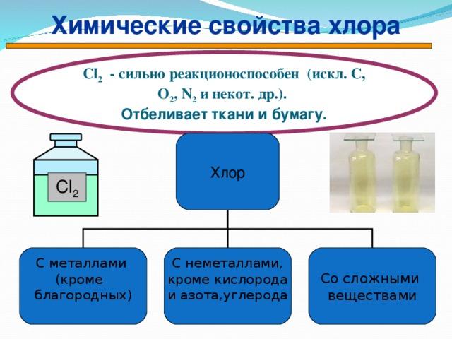 Химические свойства хлора Cl 2 - сильно реакционоспособен (искл. C , O 2 , N 2 и некот. др.). Отбеливает ткани и бумагу. Хлор Cl 2 Со сложными веществами С металлами (кроме благородных) С неметаллами, кроме кислорода и азота,углерода