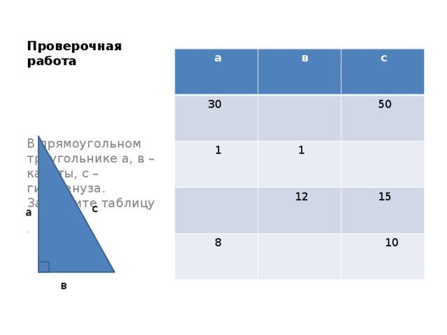 Проверочная работа  а  в  30  с  1  50  1  8  12  15  10 В прямоугольном треугольнике а, в – катеты, с – гипотенуза. Заполните таблицу . с а в