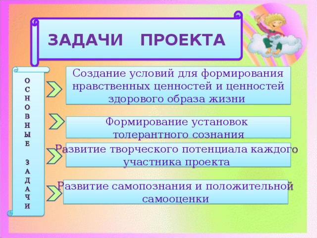 ЦЕЛЬ ПРОЕКТА Развитие положительных качеств воспитанников для улучшения  межличностных отношений в коллективе сверстников и в  современном обществе .