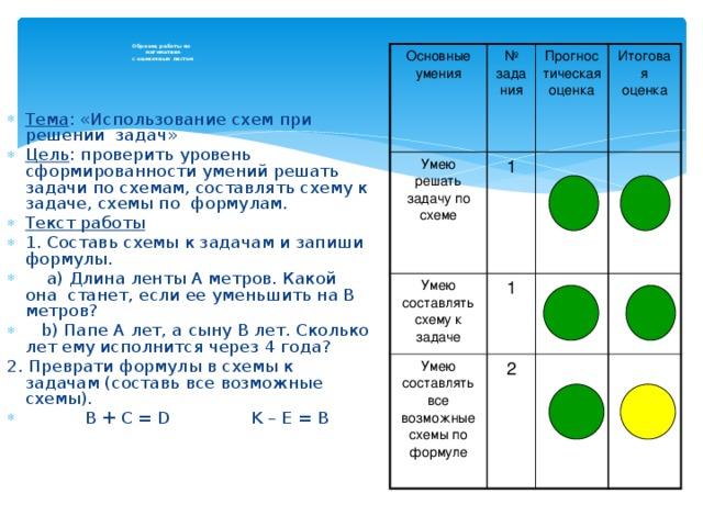 Образец работы по  математике  с оценочным листом    Основные умения № Умею решать задачу по схеме зада Прогнос 1 Умею составлять схему к задаче ния тическая Итоговая 1 Умею составлять все возможные схемы по формуле оценка оценка 2 Тема : «Использование схем при решении задач» Цель : проверить уровень сформированности умений решать задачи по схемам, составлять схему к задаче, схемы по формулам. Текст работы 1. Составь схемы к задачам и запиши формулы.  a) Длина ленты А метров. Какой она станет, если ее уменьшить на В метров?  b) Папе А лет, а сыну В лет. Сколько лет ему исполнится через 4 года? 2. Преврати формулы в схемы к задачам (составь все возможные схемы).