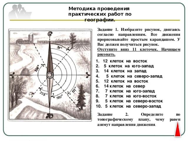 Методика проведения практических работ по географии. Задание 1. Изобразите рисунок, двигаясь согласно направлениям. Все движения прорисовывайте простым карандашом. У Вас должен получиться рисунок. Отступите вниз 11 клеточек. Начинаем рисовать.            Задание 2. Определите по топографическому плану, чему равен азимут направления движения . 12 клеток на восток 2. 5 клеток на юго-запад 3. 14 клеток на запад  5 клеток на северо-запад 5. 12 клеток на восток 6. 14 клеток на север 7. 7 клеток на юго-запад 8. 7 клеток на юго-восток 9. 5 клеток на северо-восток 10. 5 клеток на северо-запад