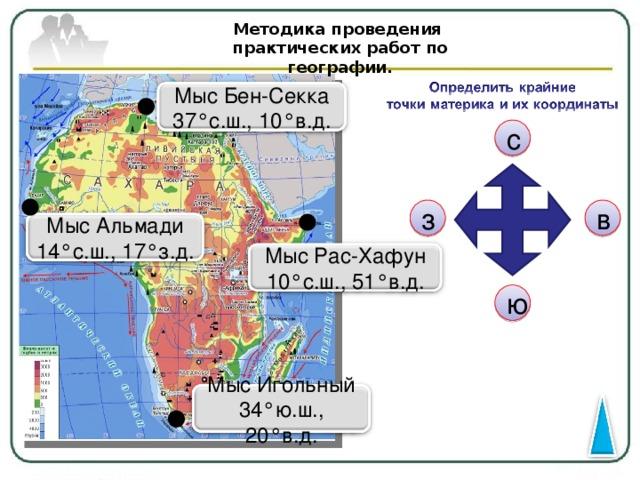 Методика проведения практических работ по географии. Работа с климатогра- мами Заполнение ЛОК