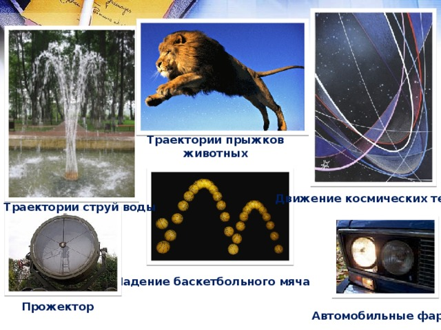Траектории прыжков животных Движение космических тел Траектории струй воды Падение баскетбольного мяча Прожектор Автомобильные фары