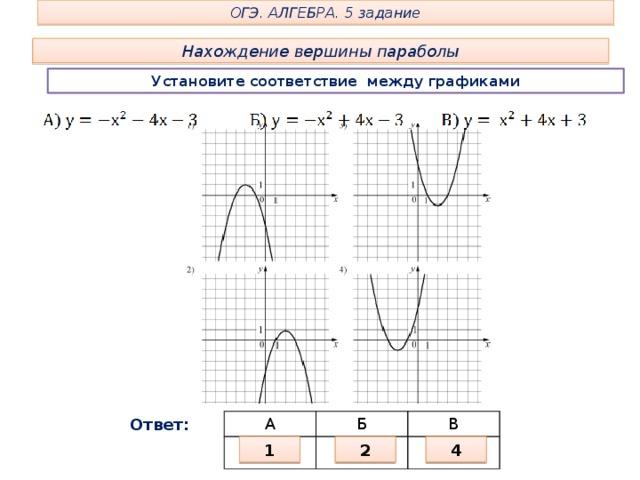 ОГЭ. АЛГЕБРА. 5 задание Нахождение вершины параболы Установите соответствие между графиками Ответ: А Б В 1 2 4