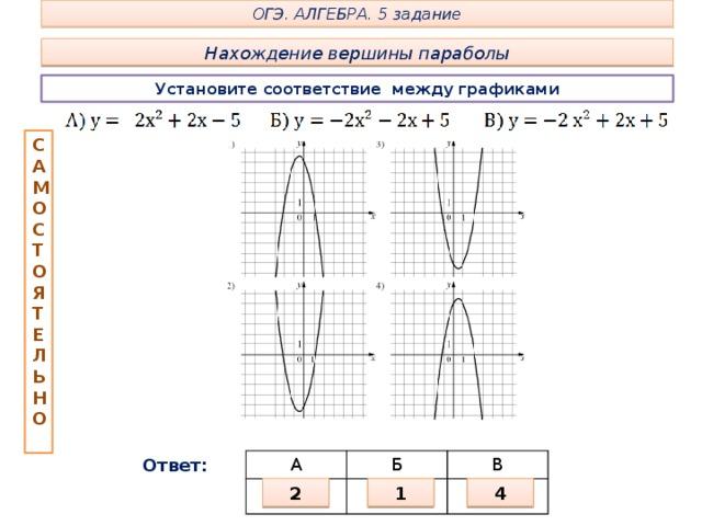 ОГЭ. АЛГЕБРА. 5 задание Нахождение вершины параболы Установите соответствие между графиками С А М О С Т О Я Т Е Л Ь Н О  Ответ: А Б В 2 1 4