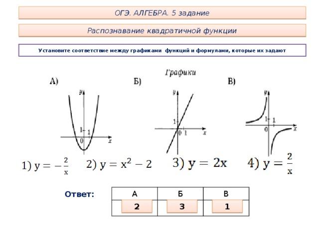 ОГЭ. АЛГЕБРА. 5 задание Распознавание квадратичной функции Установите соответствие между графиками функций и формулами, которые их задают Ответ: А Б В 2 3 1
