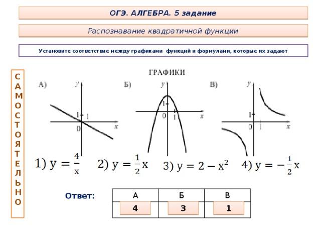ОГЭ. АЛГЕБРА. 5 задание Распознавание квадратичной функции Установите соответствие между графиками функций и формулами, которые их задают С А М О С Т О Я Т Е Л Ь Н О  Ответ: А Б В 4 3 1