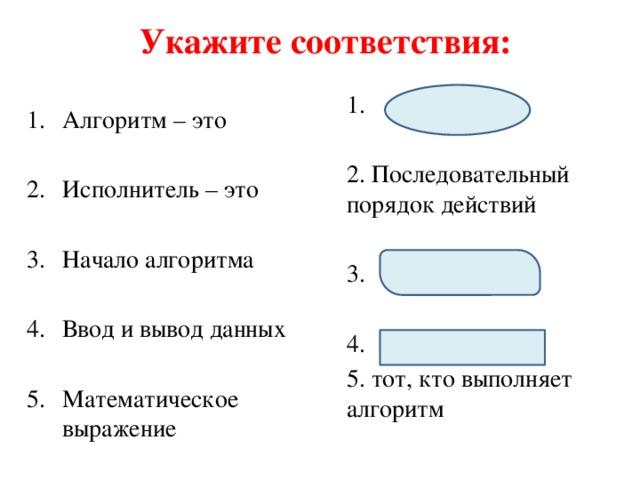 Укажите соответствия: 1. 2. Последовательный порядок действий 3. 4. 5. тот, кто выполняет алгоритм