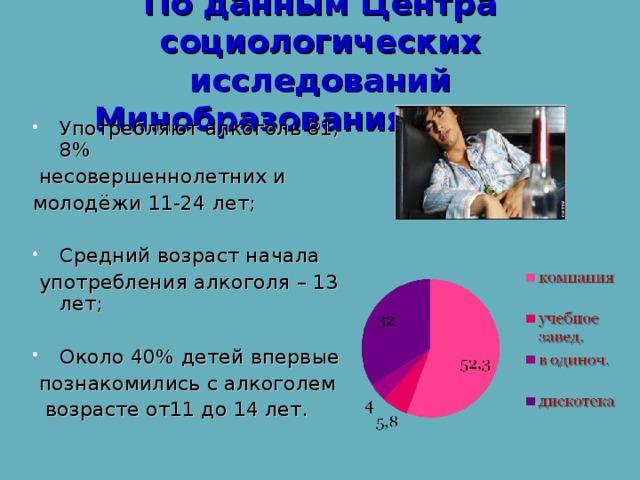 По данным Центра социологических исследований Минобразования России Употребляют алкоголь 81, 8%  несовершеннолетних и молодёжи 11-24 лет; Средний возраст начала  употребления алкоголя – 13 лет; Около 40% детей впервые  познакомились с алкоголем  возрасте от11 до 14 лет.