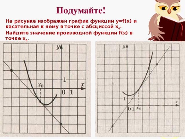 Подумайте!   На рисунке изображен график функции y=f(x) и касательная к нему в точке с абсциссой х 0 . Найдите значение производной функции f(x) в точке х 0 .