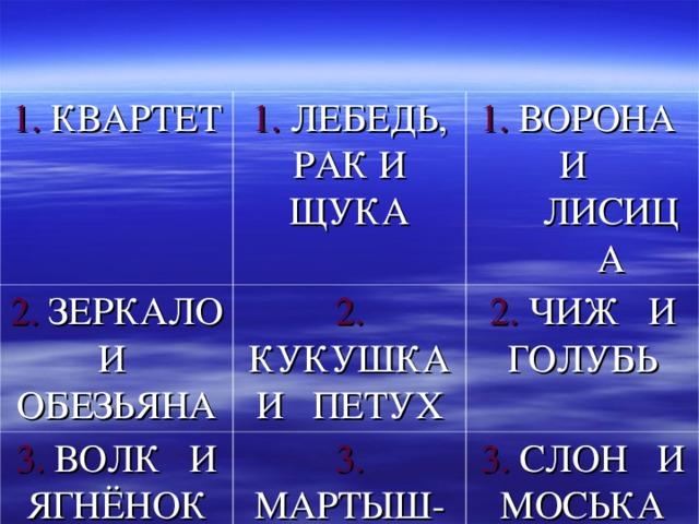 1. КВАРТЕТ 1. ЛЕБЕДЬ, РАК И ЩУКА 2. ЗЕРКАЛО И 1. ВОРОНА ОБЕЗЬЯНА 2. КУКУШКА И ПЕТУХ 3. ВОЛК И ЯГНЁНОК И ЛИСИЦА 2. ЧИЖ И ГОЛУБЬ 3. МАРТЫШ-КА И ОЧКИ 3. СЛОН И МОСЬКА