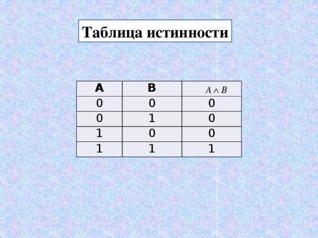 Таблица истинности А В 0 0 0 1 0 1 1 0 0 1 0 1