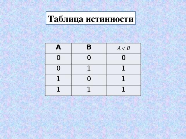 Таблица истинности А В 0 0 0 1 0 1 1 1 0 1 1 1