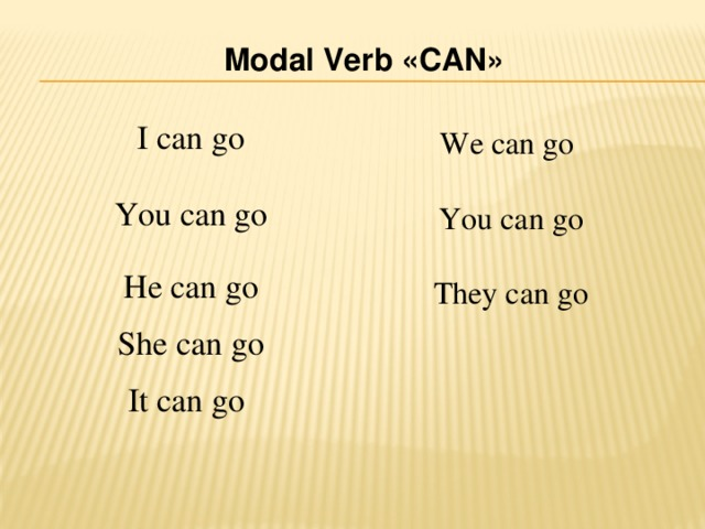 Modal Verb «CAN» I can go You can go He can go She can go It can go  We can go You can go They can go