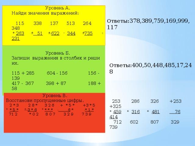 Уровень А. Найди значения выражений:   115 338 137 513 264 348  +  263  + 51  + 622  -  344  + 735  - 231 О тветы:378,389,759,169,999,117  Уровень Б. Запиши выражения в столбик и реши их.  115 + 285 604 - 156 156 - 139 417 - 367 398 + 87 188 + 58  О тветы:400,50,448,485,17,248 Уровень В. Восстанови пропущенные цифры.  2 * 3 2 8 * 3 2 6 + * 5 * +3 * 5 +  * 5 *  + 3 * 6  +  * * *   6 *  * 1 *   71 2 * 0 2 8 0 7 3 2 9 7 3 9     253 286 326 +253 +325 + 459  +  316  +  481  76  414  712 602 807 329 739