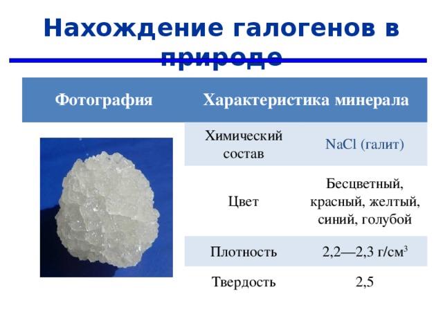 Нахождение галогенов в природе  Фотография Характеристика минерала  Химический состав Цвет NaСl (галит) Бесцветный, красный, желтый, синий, голубой Плотность Твердость 2,2—2,3 г/см 3 2,5