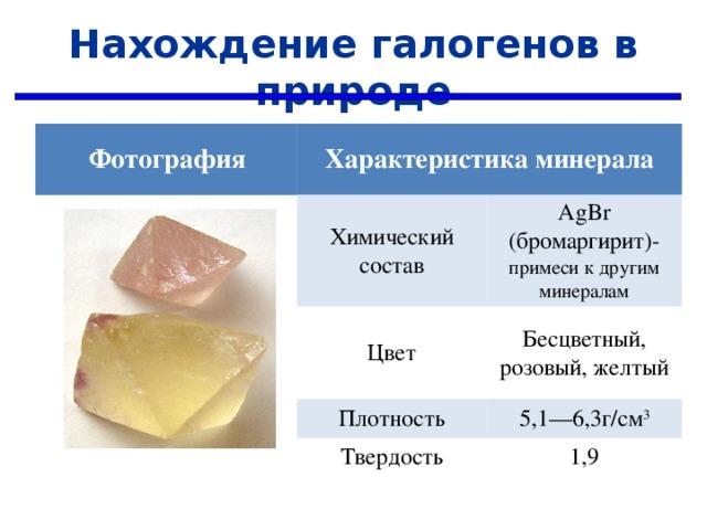 Нахождение галогенов в природе  Фотография Характеристика минерала  Химический состав Цвет AgBr (бромаргирит)- примеси к другим минералам Бесцветный, розовый, желтый Плотность Твердость 5,1—6,3г/см 3 1,9