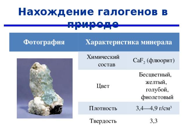 Нахождение галогенов в природе  Фотография Характеристика минерала  Химический состав Цвет CaF 2 (флюорит)  Бесцветный, Плотность  желтый, голубой, фиолетовый Твердость 3,4—4,9 г/см 3 3,3