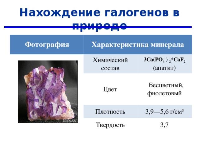 Нахождение галогенов в природе  Фотография Характеристика минерала  Химический состав Цвет 3Ca(PO 4 ) 2 *CaF 2 ( апатит)  Бесцветный, Плотность фиолетовый Твердость 3,9—5,6 г/см 3 3,7