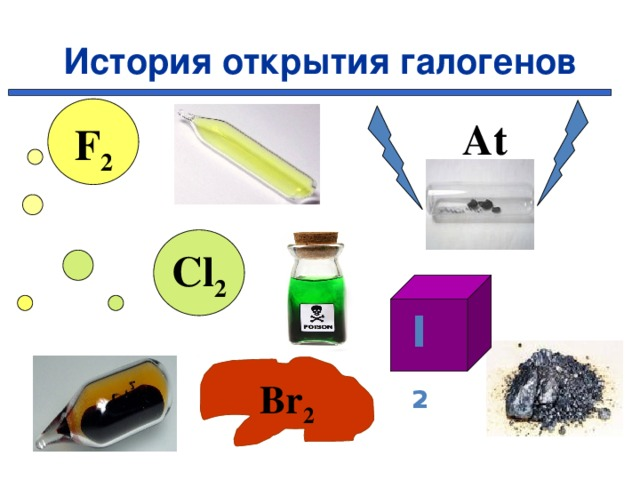 История открытия галогенов At F 2 Cl 2 I 2 Br 2 7