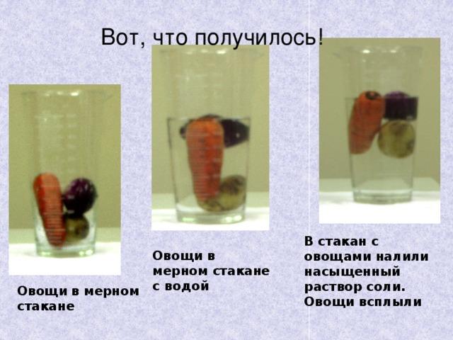 Вот, что получилось! В стакан с овощами налили насыщенный раствор соли. Овощи всплыли Овощи в мерном стакане с водой Овощи в мерном стакане