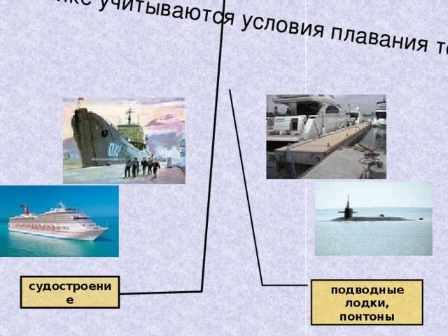 где в технике учитываются условия плавания тел? судостроение подводные лодки, понтоны