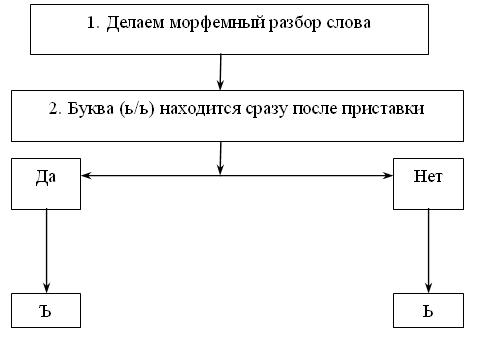 Владимир мономах занял киевский престол по