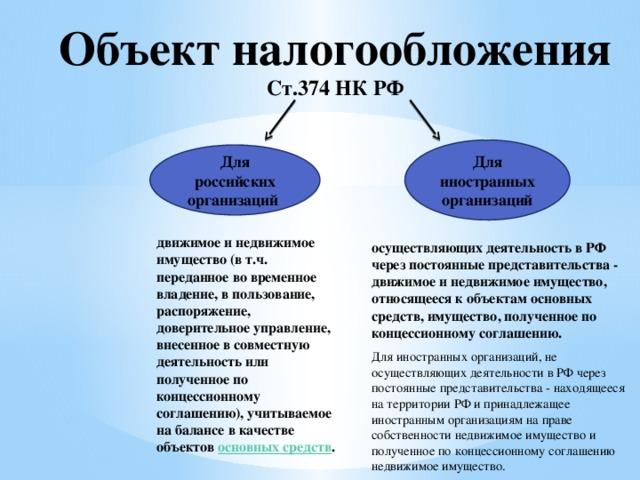 Налогообложение юридических лиц в рф