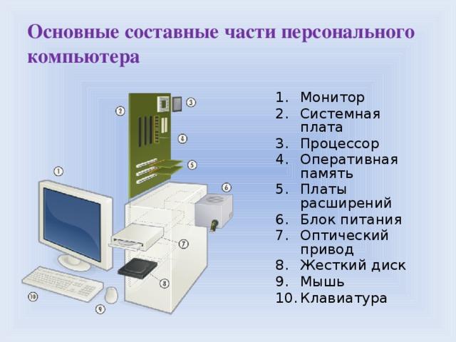 компоненты компьютера с картинками ассортимент кортиков производимых