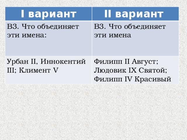 I вариант II вариант В3. Что объединяет эти имена: В3. Что объединяет эти имена Урбан II, Иннокентий III; Климент V Филипп II Август; Людовик IX Святой; Филипп IV Красивый