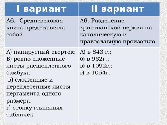 I вариант II вариант А6. Средневековая книга представляла собой А) папирусный сверток; А6. Разделение христианской церкви на католическую и православную произошло Б) ровно сложенные листы расщепленного бамбука; А) в 843 г.;  в) сложенные и переплетенные листы пергамента одного размера; б) в 962г.; г) стопку глиняных табличек. в) в 1092г.; г) в 1054г.